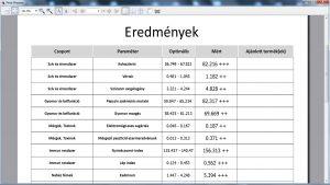 Mérési eredménylista PDF formátumban