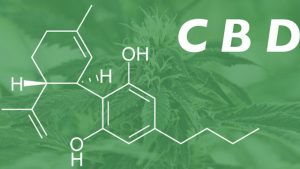 CBD Kenderolaj kémiai képlete